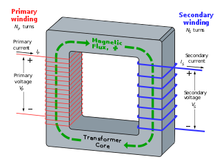 https://upload.wikimedia.org/wikipedia/commons/thumb/6/64/Transformer3d_col3.svg/325px-Transformer3d_col3.svg.png